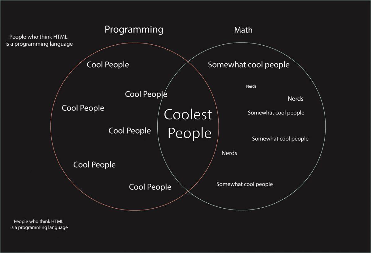 math-and-programming-vendiagram